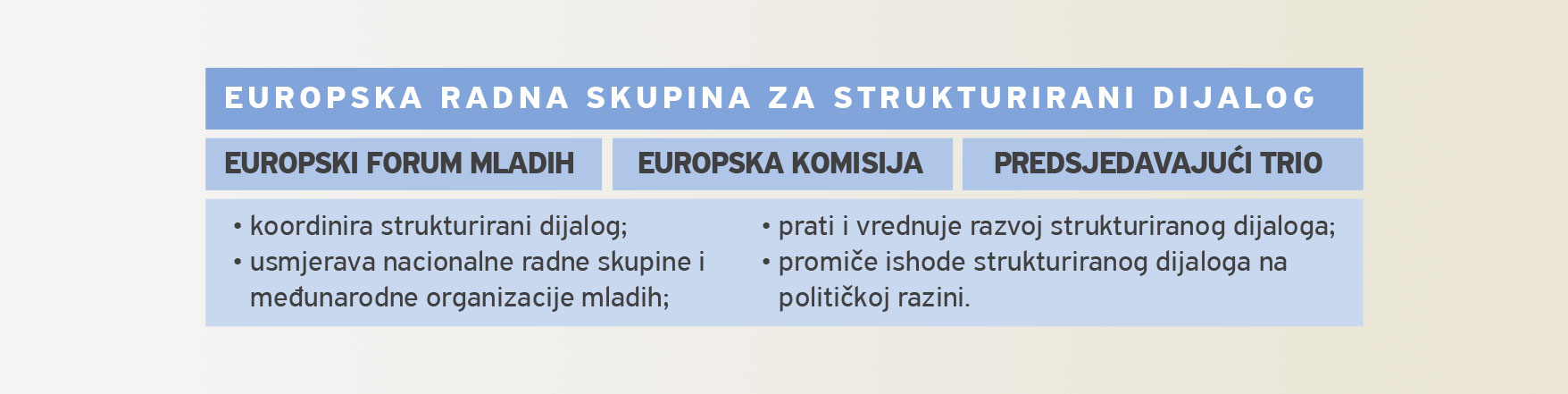 europska-radna-skupina